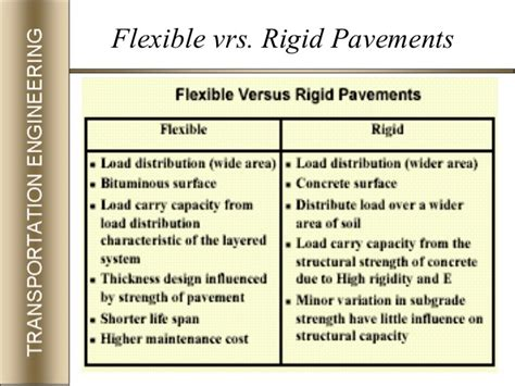 design criteria for rigid pavement difference between flexible pavement and rigid pavement