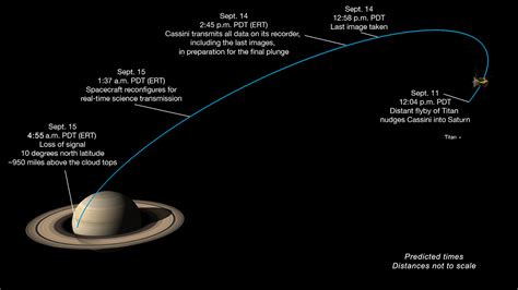 nasa saturn mission cassini legacy 1997 2017 status