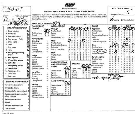 15 mistakes that prevent you from passing your dmv test