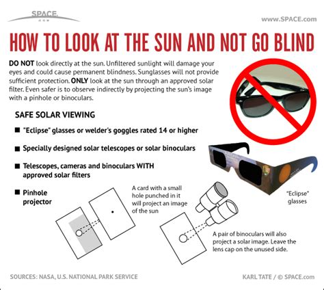 how do you make solar eclipse glasses at home how to photograph the solar eclipse david reneke space and astronomy news