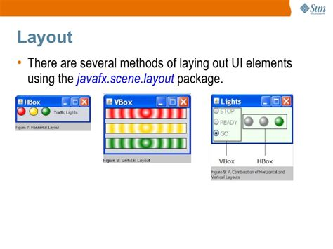 javafx layout elements java fx