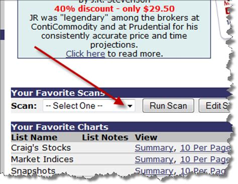 how to scan stocks for swing trading swing trading how to use stockcharts com to scan for stocks