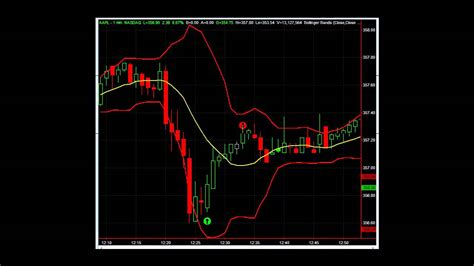 Option Swing Trading by Day Trading Swing Trading Using Options