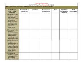 Work Plan Template by Excel Work Plan Template Bestsellerbookdb