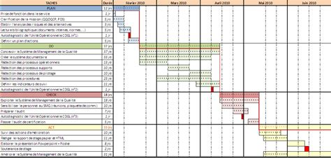 diagramme de gantt projet communication mise en place de la d 233 marche syst 232 me de management de la