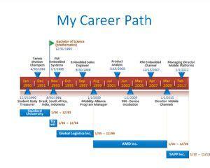 resume timeline career path