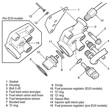 chevy s10 2001 engine diagram chevy get free image about