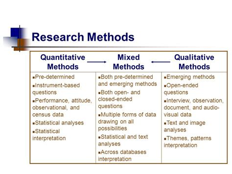 research design qualitative quantitative and mixed methods approaches books chapter one the selection of a research design ppt