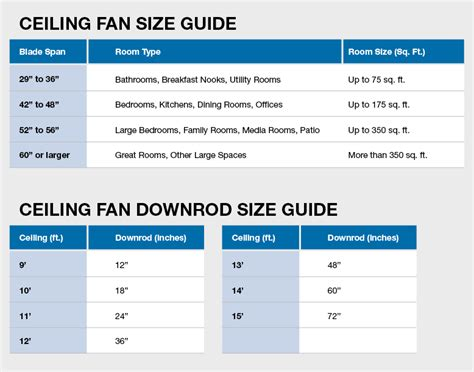 how to measure ceiling fan size how to size your ceiling fan light n leisure