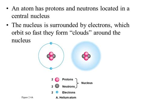 where are protons and neutrons located chemistry topics for us ppt