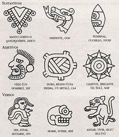 imagenes mitologicas zapotecas im 225 genes de la cultura azteca s 237 mbolos significados