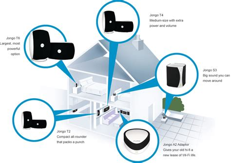 best multi room audio system top 5 multi room speaker systems