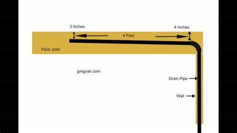 Plumbing Drop Per Foot how much slope per foot in plumbing drain pipes framing