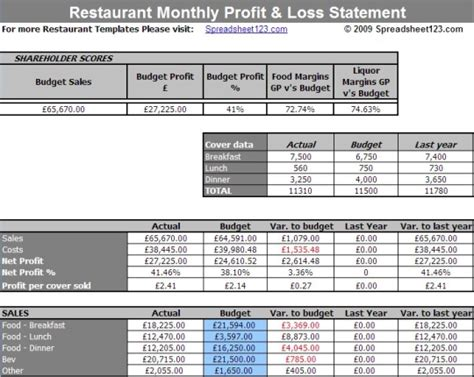 quickbooks 2013 tutorial profit and loss report youtube