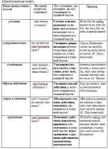 сочинения егэ 2014 по русскому языку
