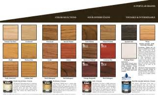 masters gel stain colors masters stain products days paints design