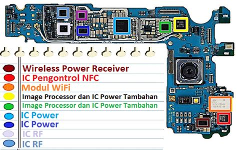 most integrated circuits chips fit in specially designed on the motherboard cara memperbaiki integrated circuit ic power 28 images cara memperbaiki power bank rusak