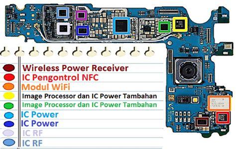 Harga Samsung J7 Edge Di Indonesia harga jual handphone samsung s7 edge for samsung galaxy