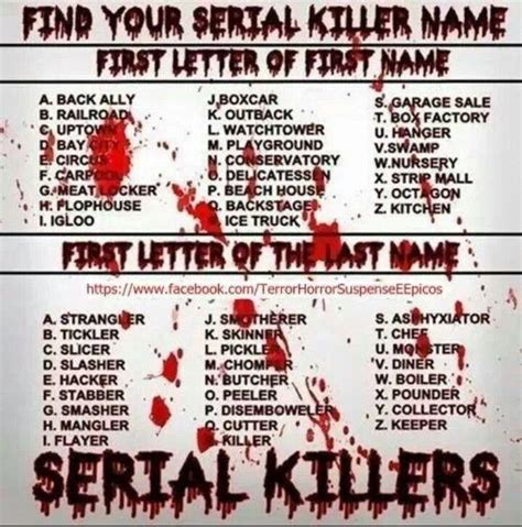 Find With Your Name Find Your Name Serial Killers