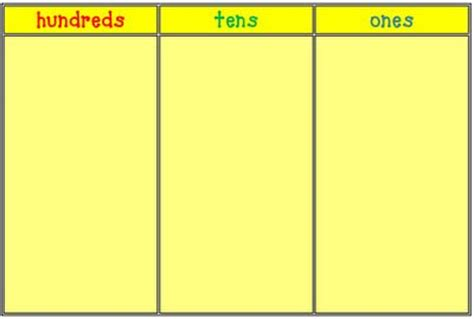 Tens And Ones Mat by Place Value Board Math