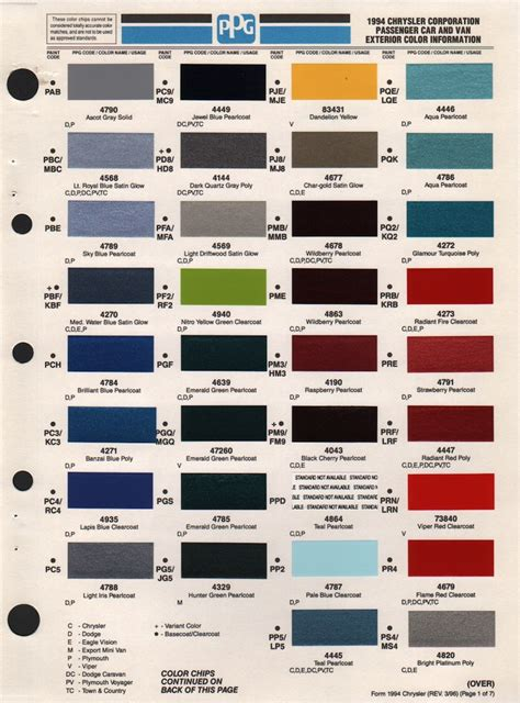 1992 Dodge Dakota Interior Paint Chips 1994 Chrysler Acclaim