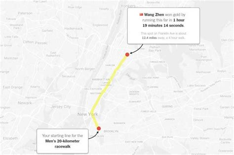 bed stuy crime map how fast could an olympic runner blaze through your