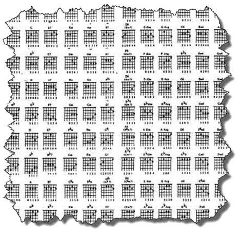 lettere note chitarra chitarra le lettere sugli accordi come si leggono