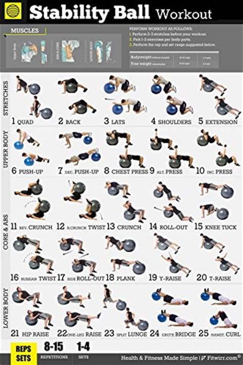 17 best medicine ball exercises build muscle and burn fat exercise ball workout poster total body workout your