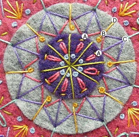 mandala embroidery patterns mandalas pattern coloring zen stitching how to embroider a mandala with no pattern