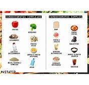 Carbohidratos Buenos Vs Malos – Vita Sports