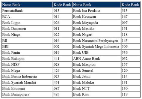 daftar kode bank di indonesia bca mandiri bni bri dll daftar kode bank di indonesia review
