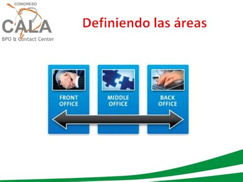 Back Office To Front Office Mba by Integrar El Back Office Al Front Office