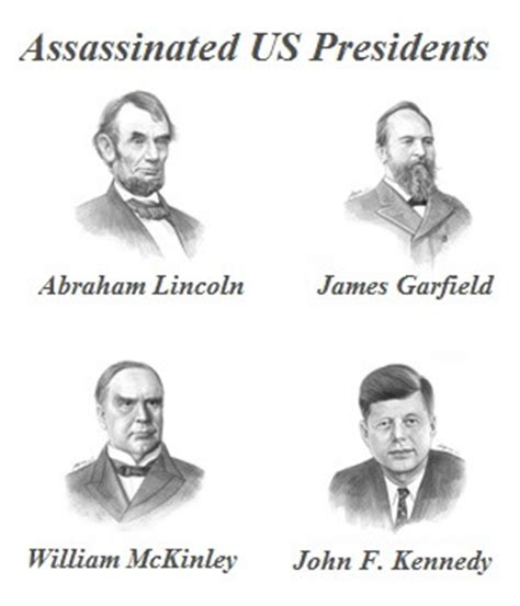 Which Of The Following Presidents Was Assassinated While In Office assassination threats against the president what lands