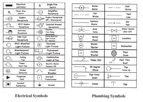 lighting symbols for floor plans architectural electrical symbols for light floor plans