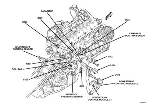 thermostat location on 1997 jeep grand
