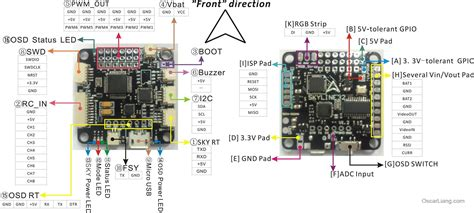 port micro usb wiring diagram get free image about