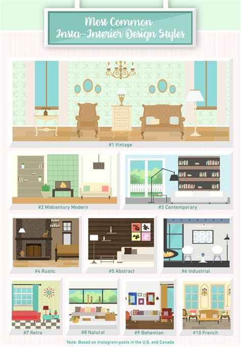 instagram design style popular instagram interior design colors and styles