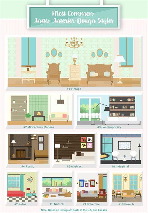 popular instagram interior design colors  styles