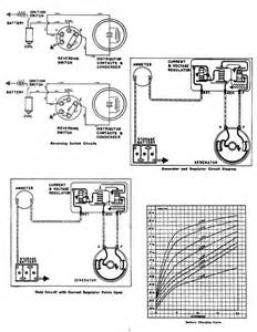 1956 chevrolet wiring diagram manual project 1956 get