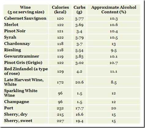 wine calorie chart wine labeling ayucar com