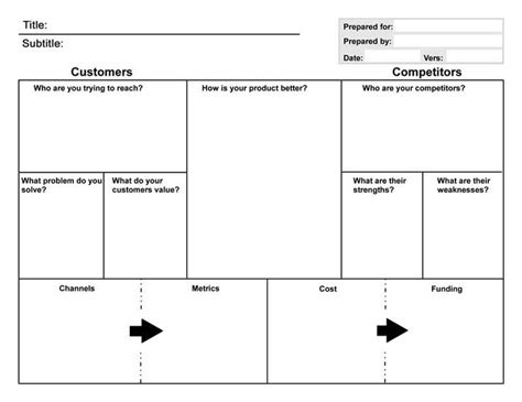 developing a marketing plan template 17 best images about business model canvas on