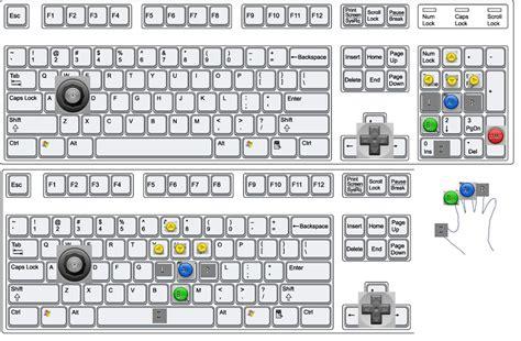 keyboard layout gta 5 ergonomic keyboard layout for n64 emulator controls gaming