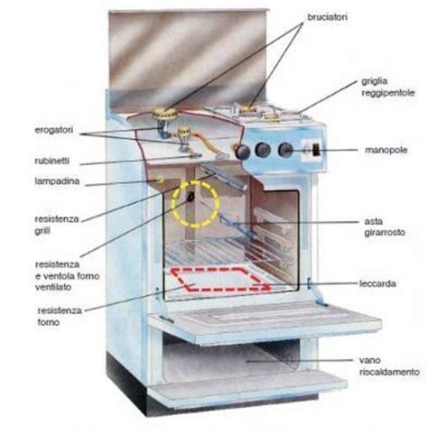 riparazione cucine a gas riparazione cucina a gas fai da te