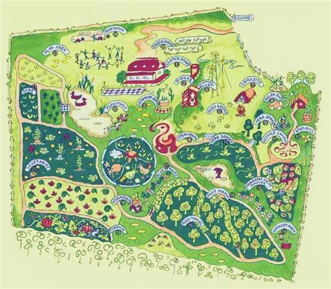 a farm by design rural aspirations