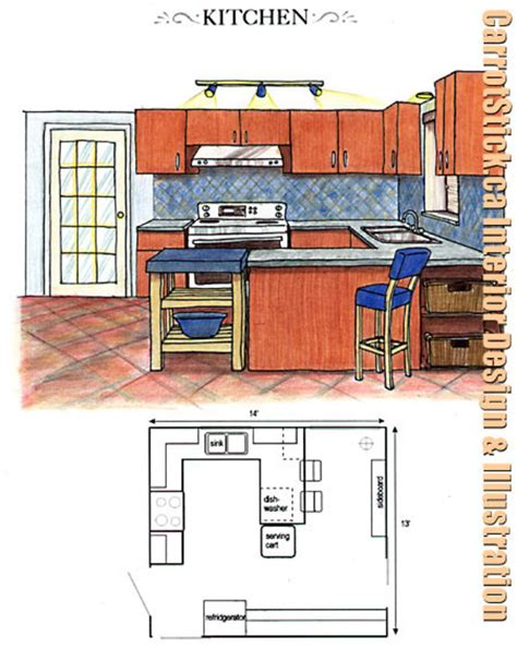 Kitchen Designs Plans Plan Kitchen Design Kitchen And Decor