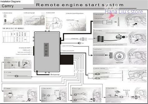 viper 5701 remote start wiring diagram car alarm wiring