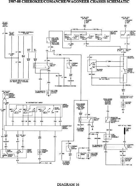 1999 jeep wiring diagram wiring diagrams wiring