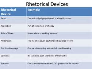 Rhetorical Devices Essay Exles by Rhetorical Devices Aforest By Johncallaghan Teaching