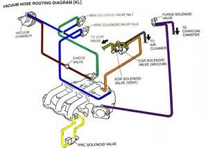 mazda 5 headlight parts diagram mazda free engine image for user manual