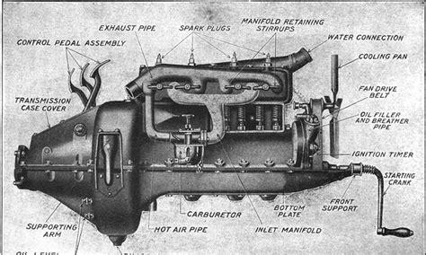 model t engine diagram wiring diagrams wiring diagram